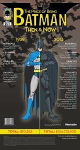 batman-infographic-630x1181